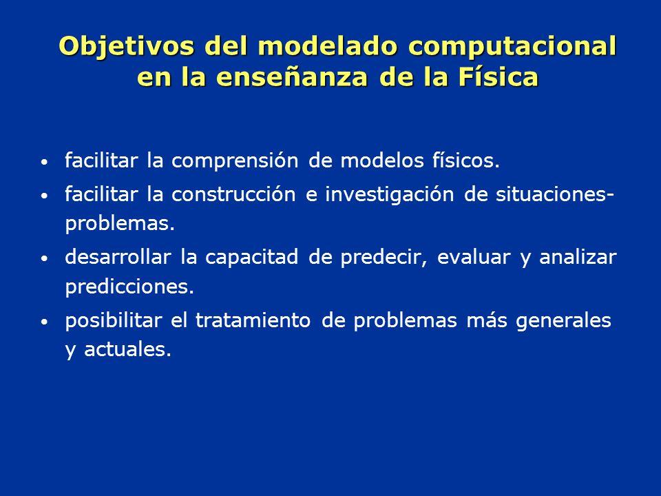 Objetivos del modelado computacional en la enseñanza de la Física