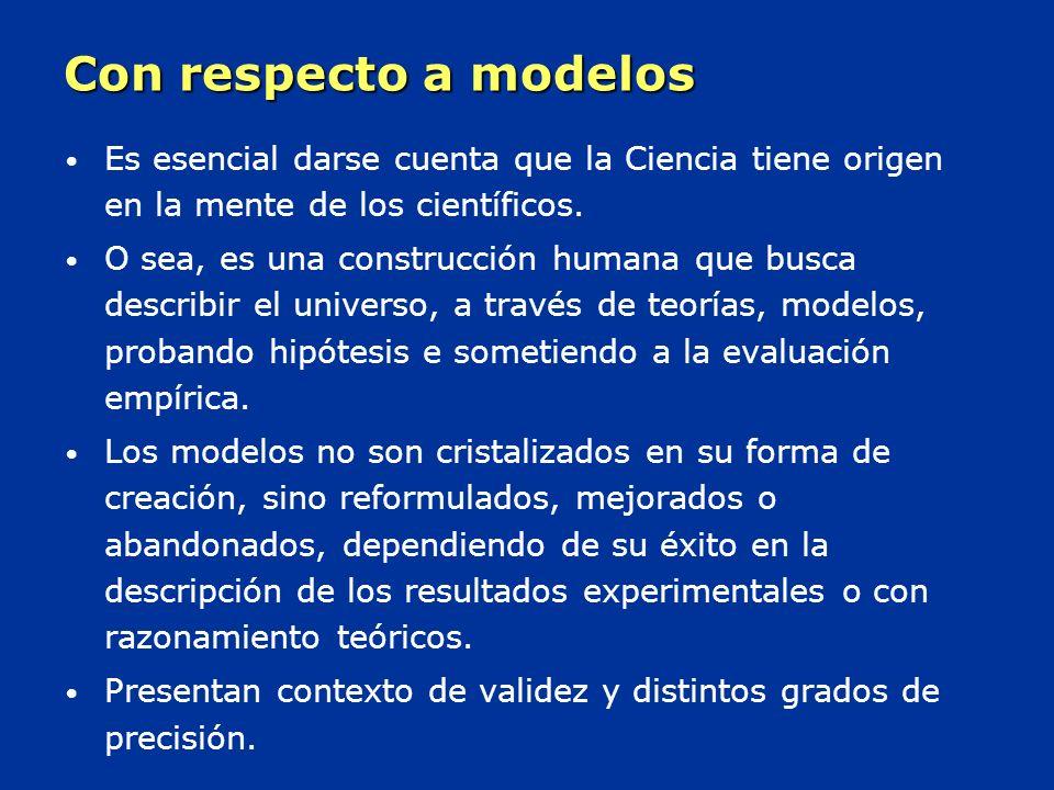 Con respecto a modelos Es esencial darse cuenta que la Ciencia tiene origen en la mente de los científicos.