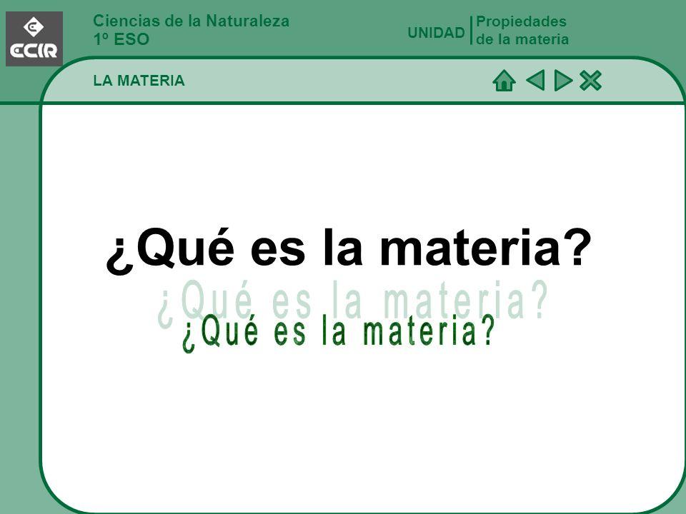 ¿Qué es la materia ¿Qué es la materia 1º ESO