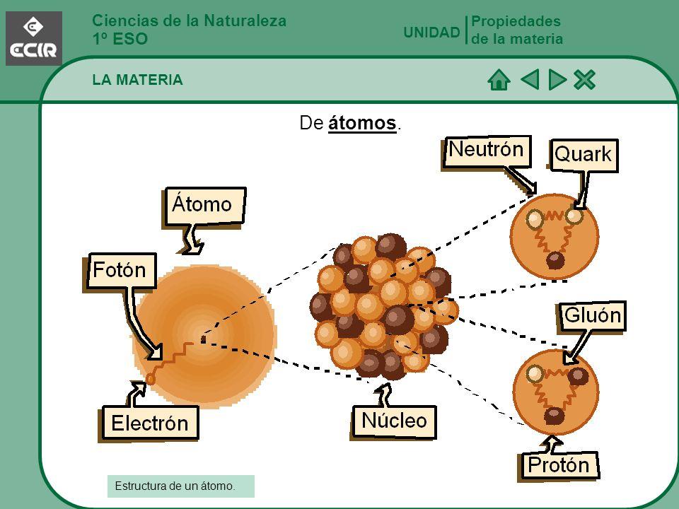 De átomos. 1º ESO Ciencias de la Naturaleza Propiedades de la materia
