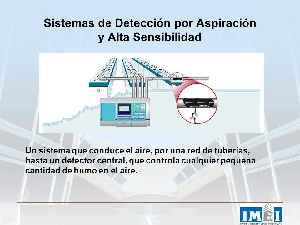 Sistemas de Detección por Aspiración y Alta Sensibilidad