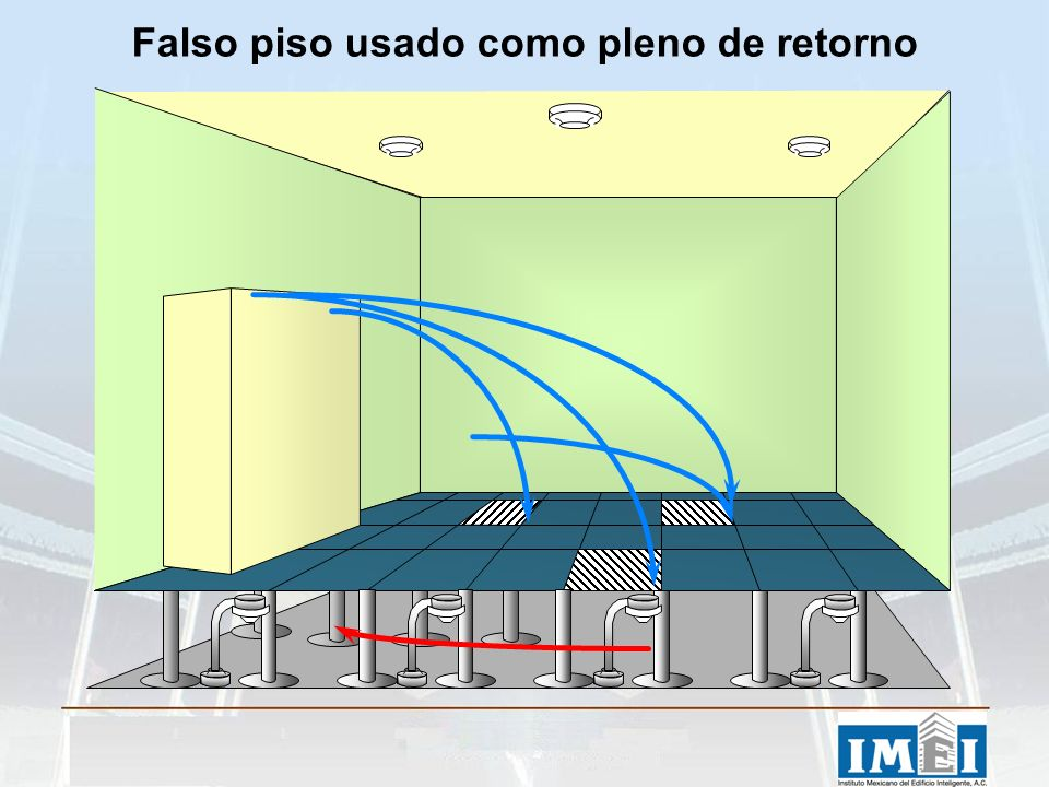 Falso piso usado como pleno de retorno