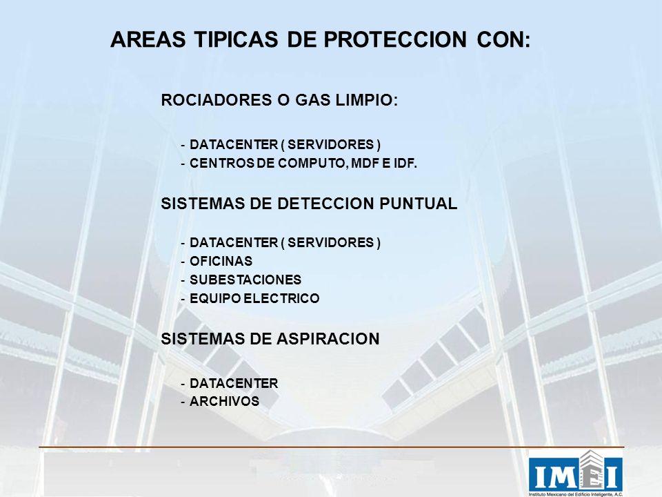 AREAS TIPICAS DE PROTECCION CON: