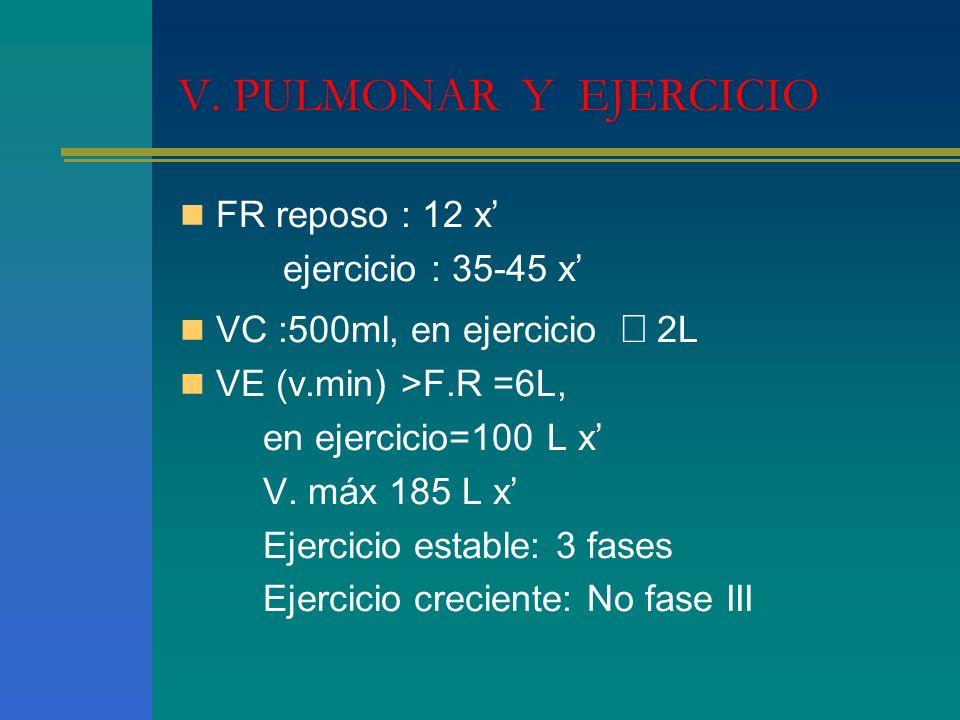 V. PULMONAR Y EJERCICIO FR reposo : 12 x' ejercicio : 35-45 x'