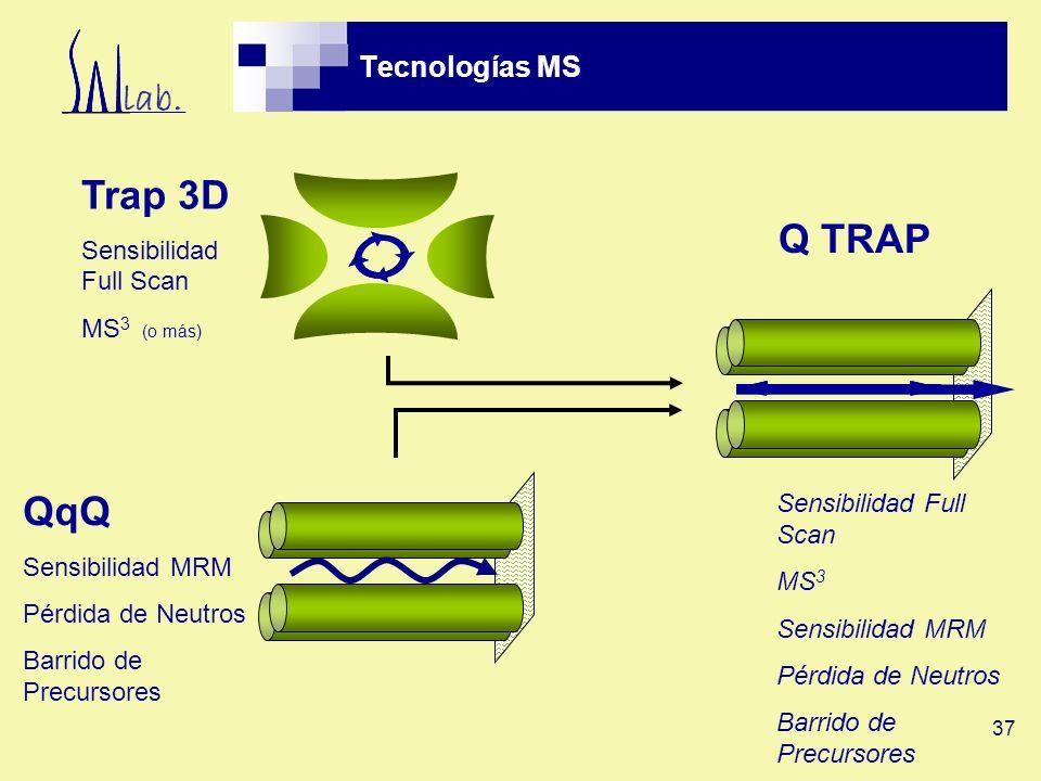 Trap 3D Q TRAP QqQ Tecnologías MS Sensibilidad Full Scan MS3 (o más)