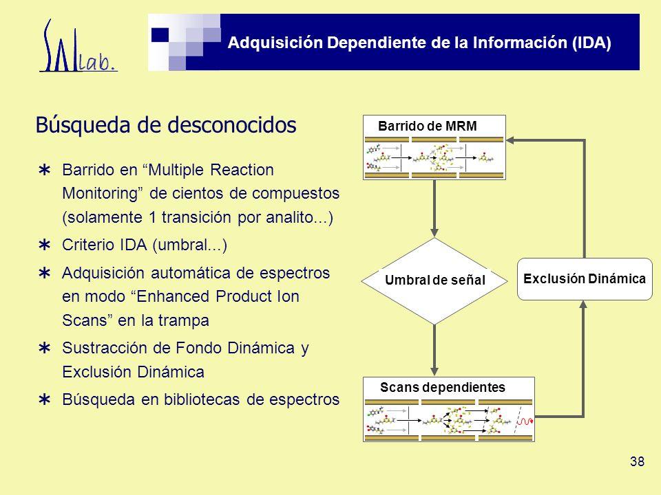 Adquisición Dependiente de la Información (IDA)