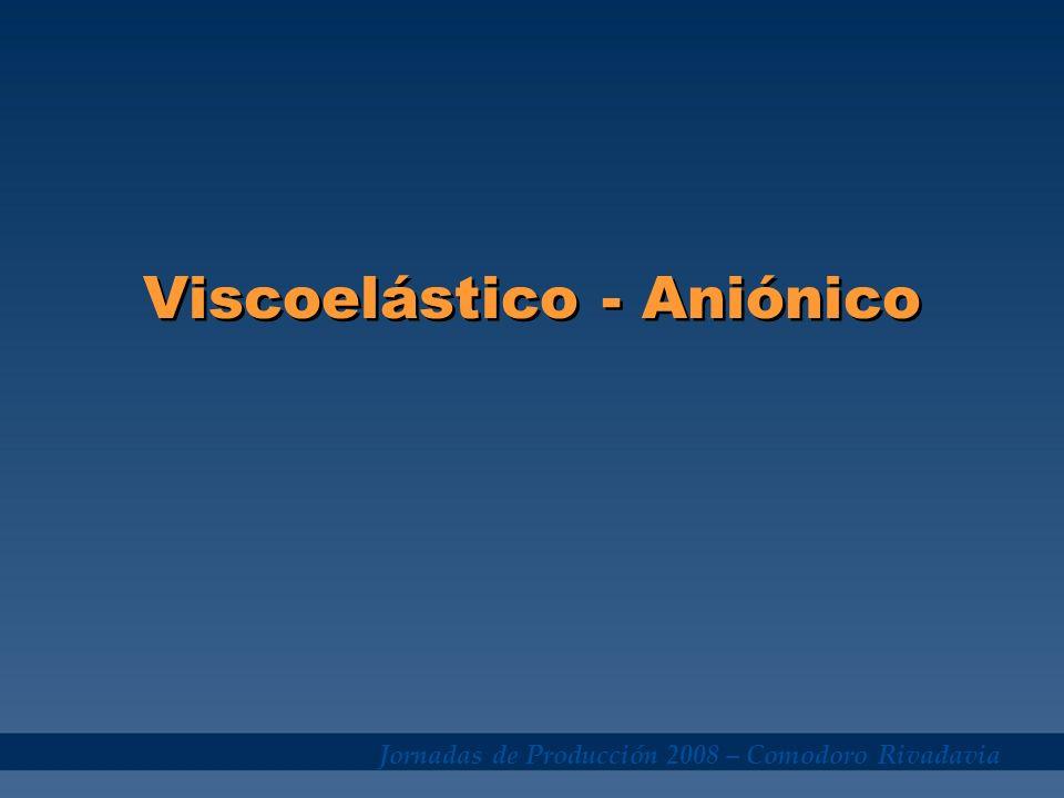 Viscoelástico - Aniónico