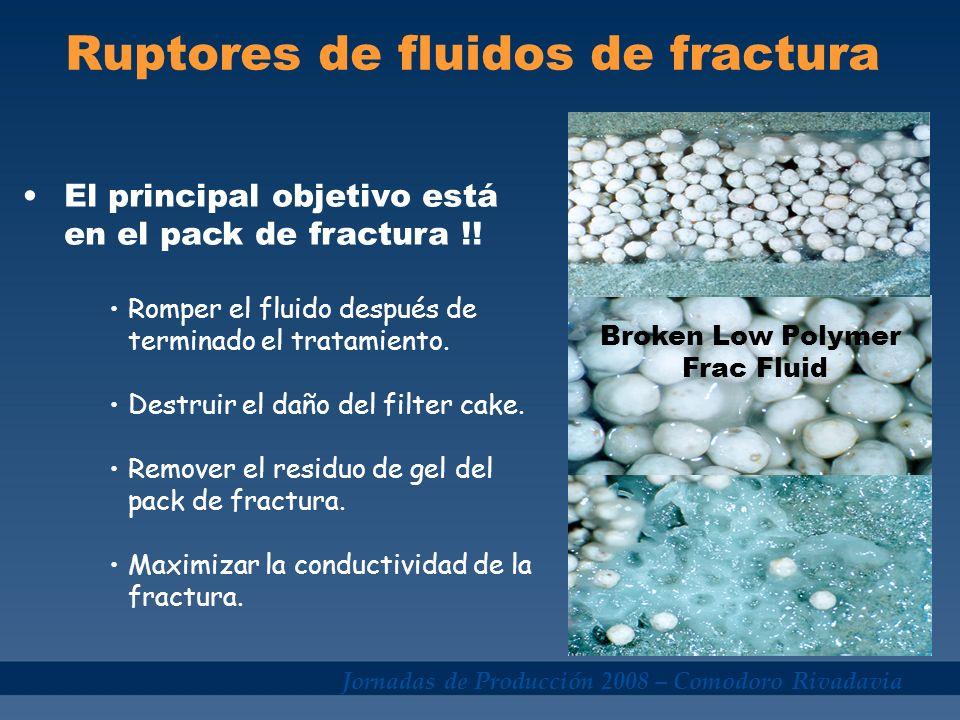 Ruptores de fluidos de fractura