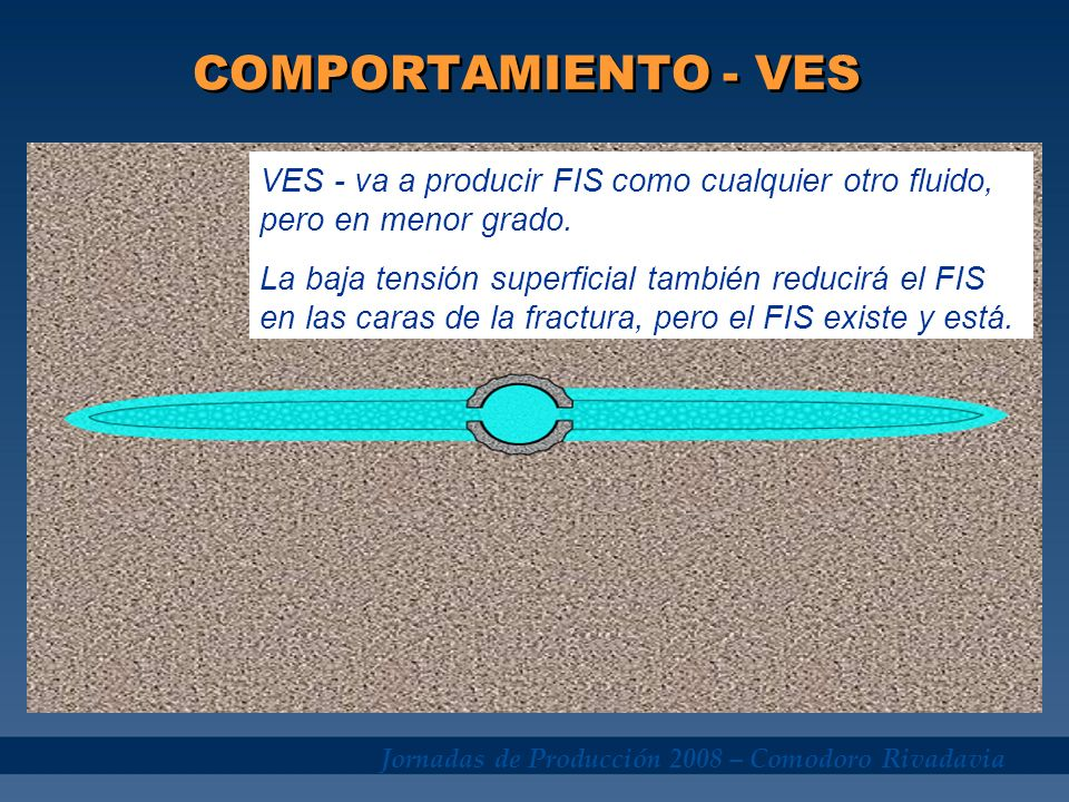 COMPORTAMIENTO - VES VES - va a producir FIS como cualquier otro fluido, pero en menor grado.