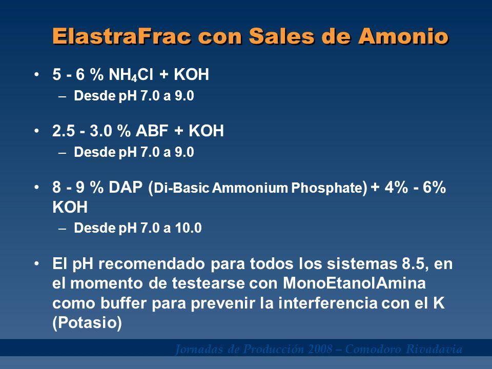 ElastraFrac con Sales de Amonio