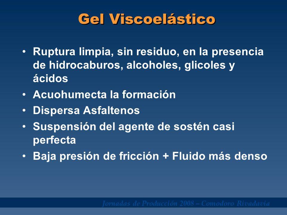 Gel Viscoelástico Ruptura limpia, sin residuo, en la presencia de hidrocaburos, alcoholes, glicoles y ácidos.