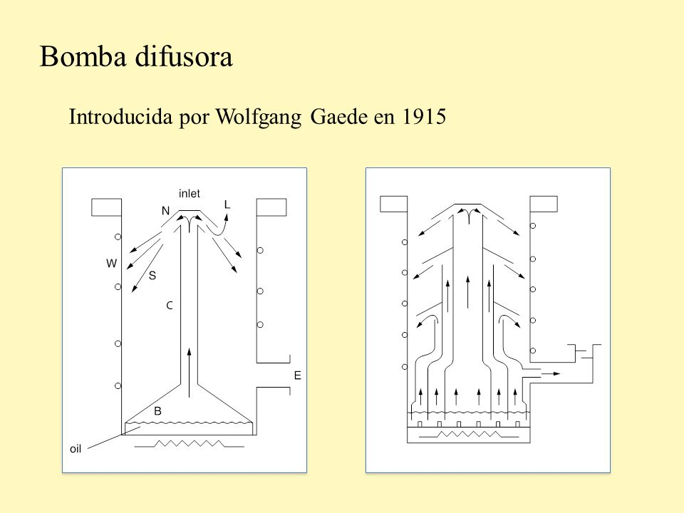 Bomba difusora Introducida por Wolfgang Gaede en 1915