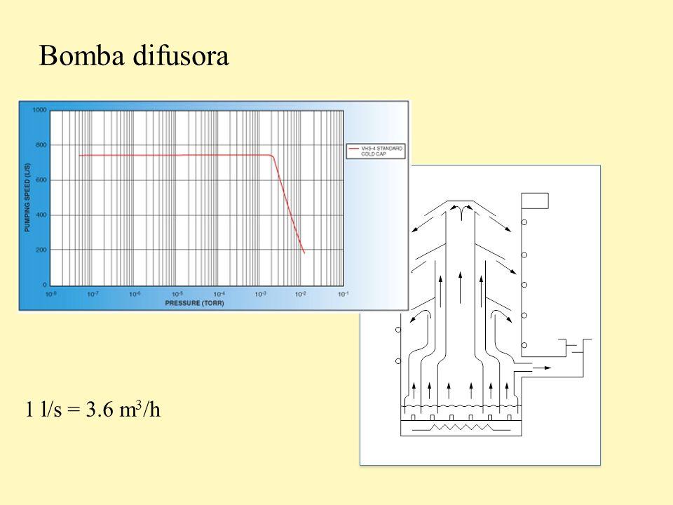 Bomba difusora 1 l/s = 3.6 m3/h