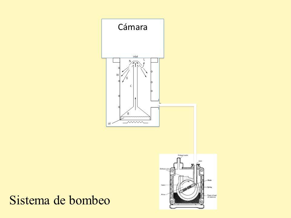 Cámara Sistema de bombeo