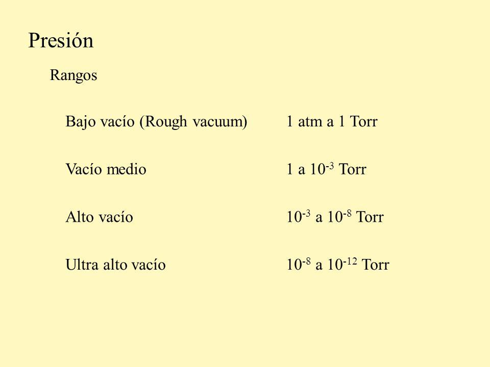 Presión Rangos Bajo vacío (Rough vacuum) 1 atm a 1 Torr