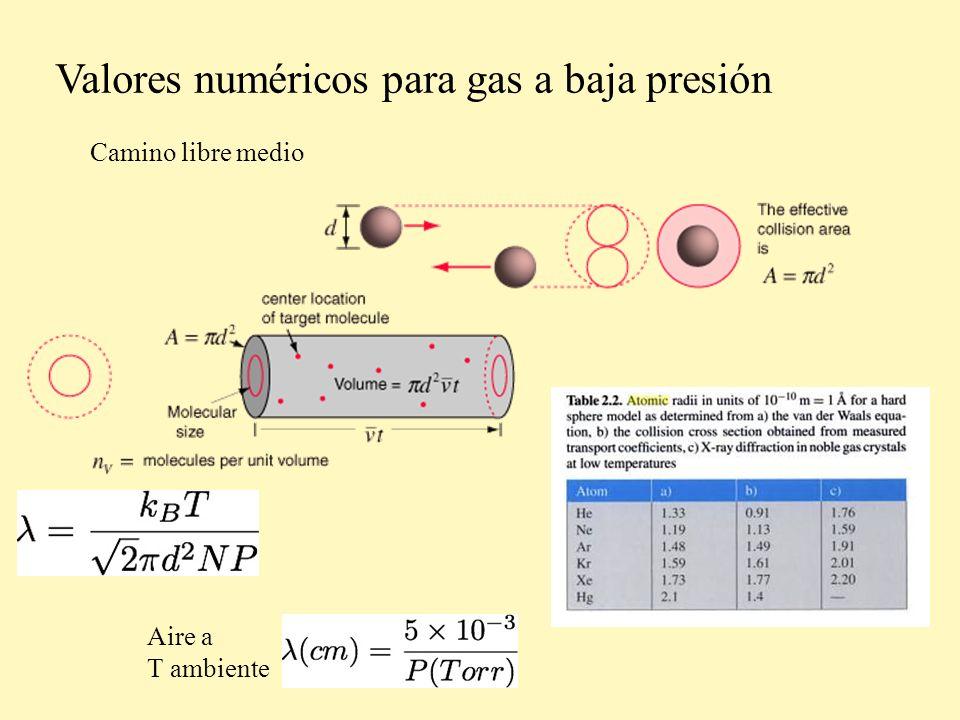 Valores numéricos para gas a baja presión
