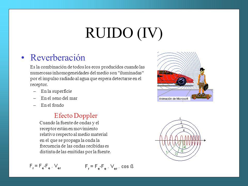 RUIDO (IV) Reverberación Efecto Doppler