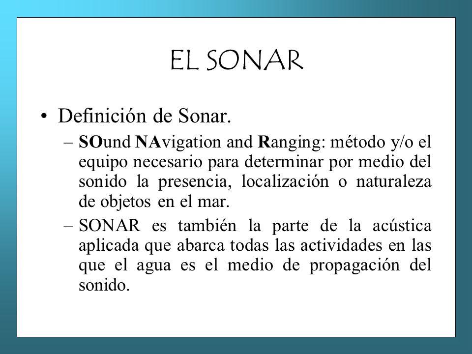EL SONAR Definición de Sonar.
