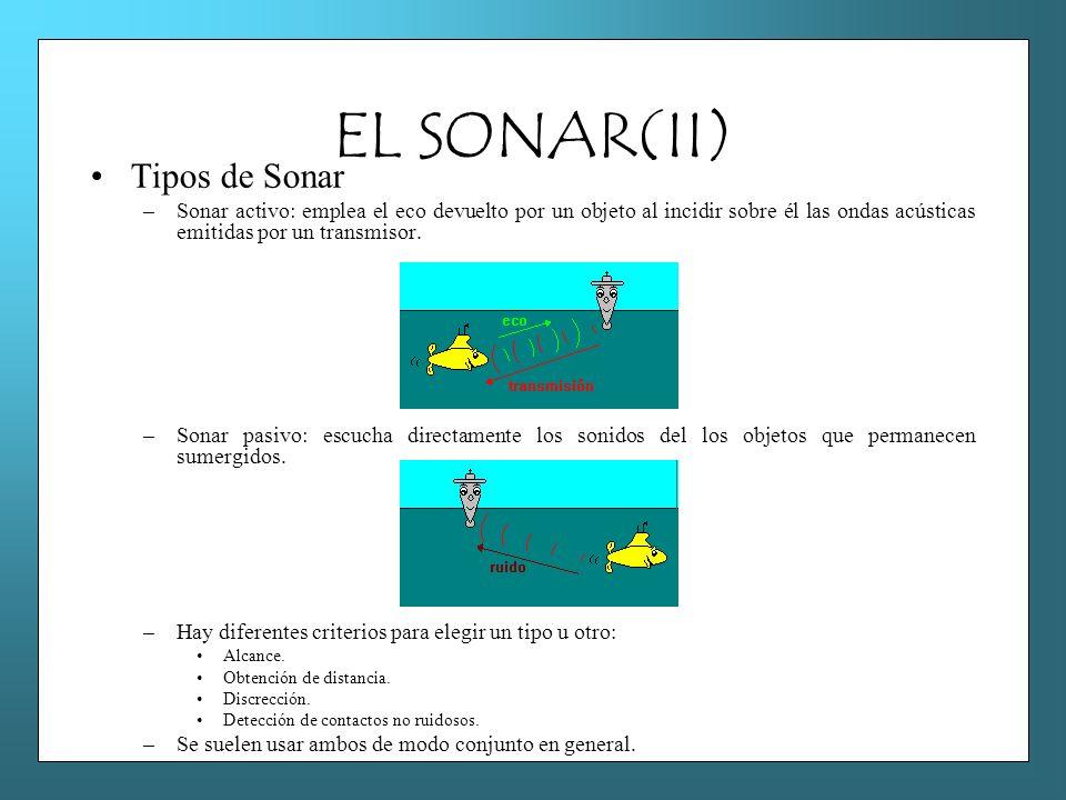 EL SONAR(II) Tipos de Sonar