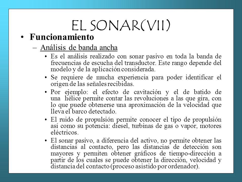 EL SONAR(VII) Funcionamiento Análisis de banda ancha