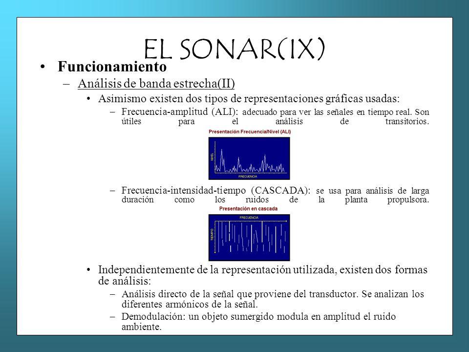 EL SONAR(IX) Funcionamiento Análisis de banda estrecha(II)