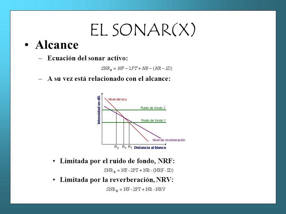 EL SONAR(X) Alcance Ecuación del sonar activo: