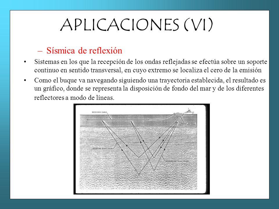 APLICACIONES (VI) Sísmica de reflexión