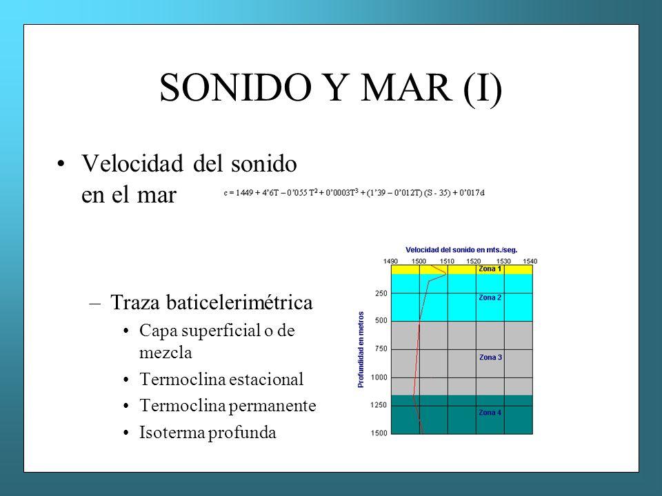SONIDO Y MAR (I) Velocidad del sonido en el mar