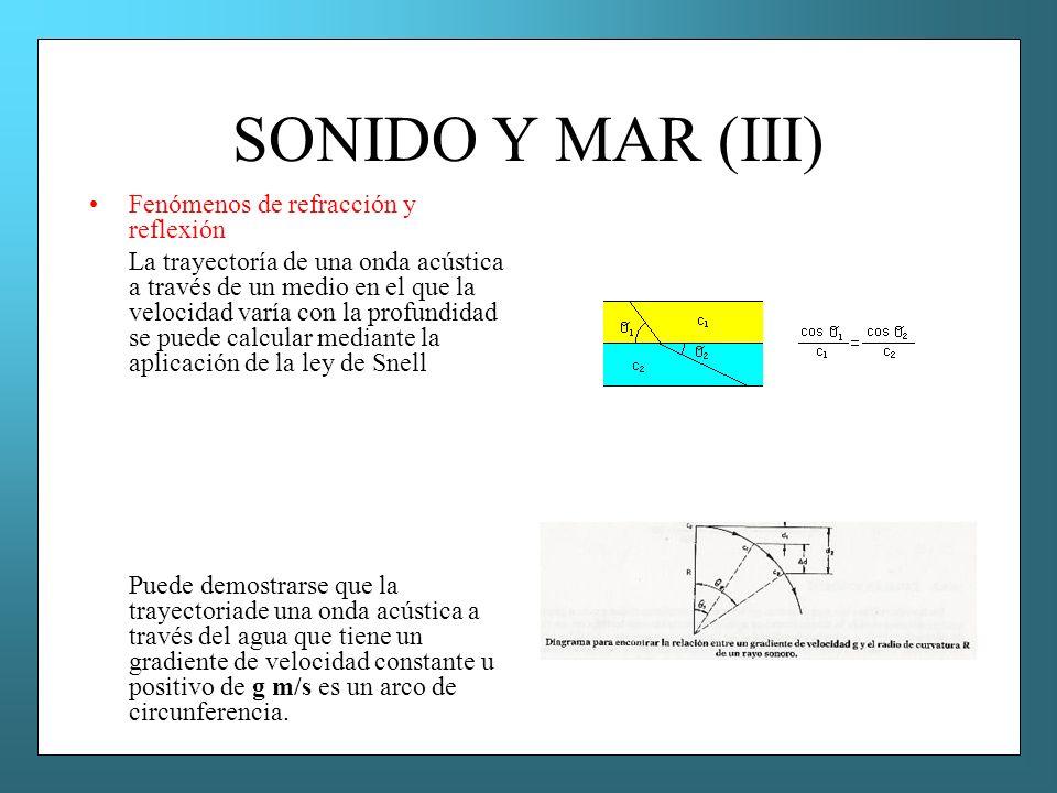 SONIDO Y MAR (III) Fenómenos de refracción y reflexión