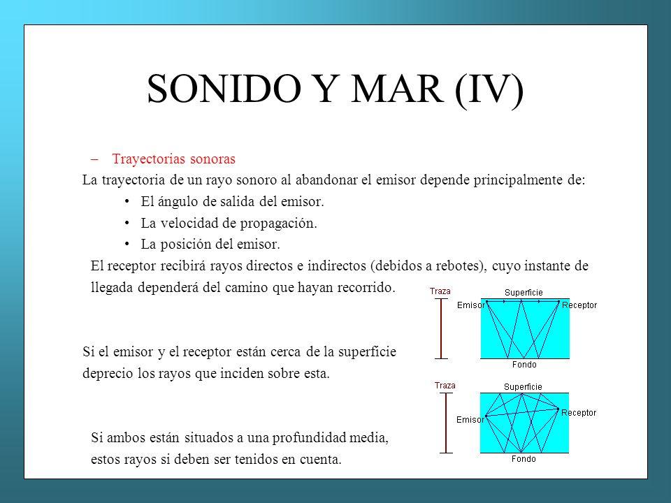 SONIDO Y MAR (IV) Trayectorias sonoras