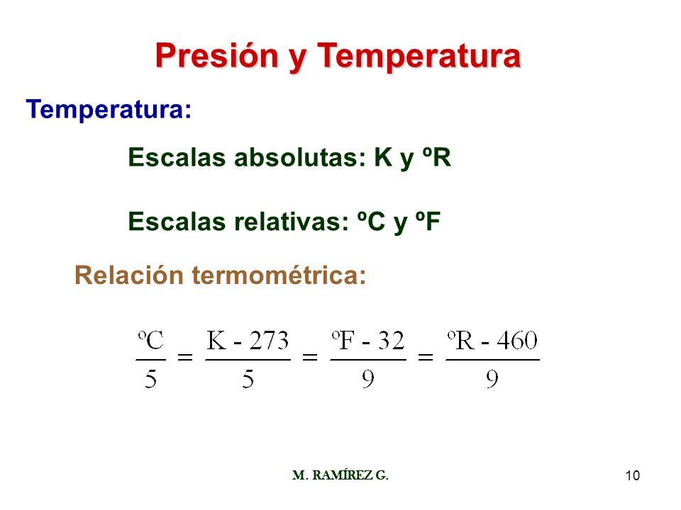 Presión y Temperatura Temperatura: Escalas absolutas: K y ºR