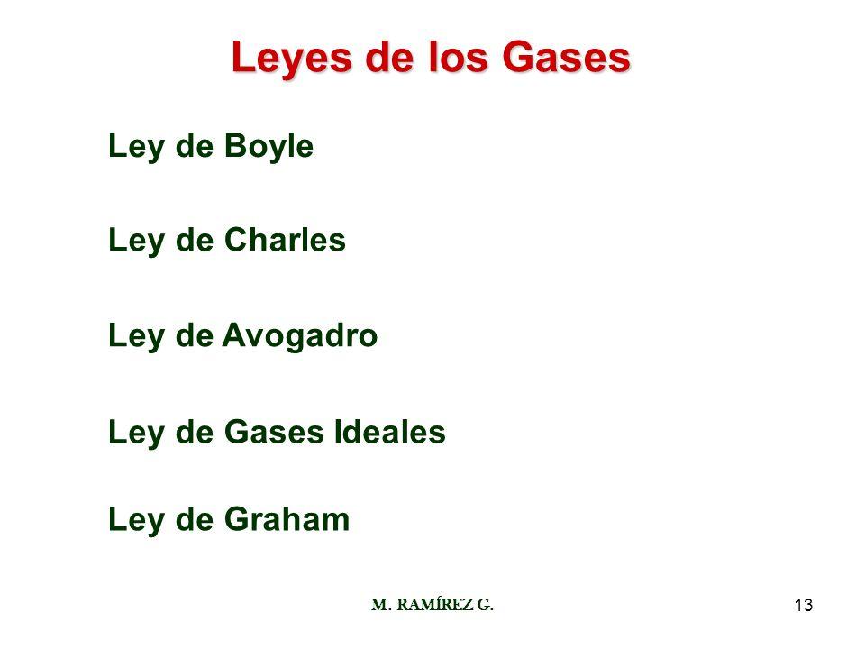Leyes de los Gases Ley de Boyle Ley de Charles Ley de Avogadro