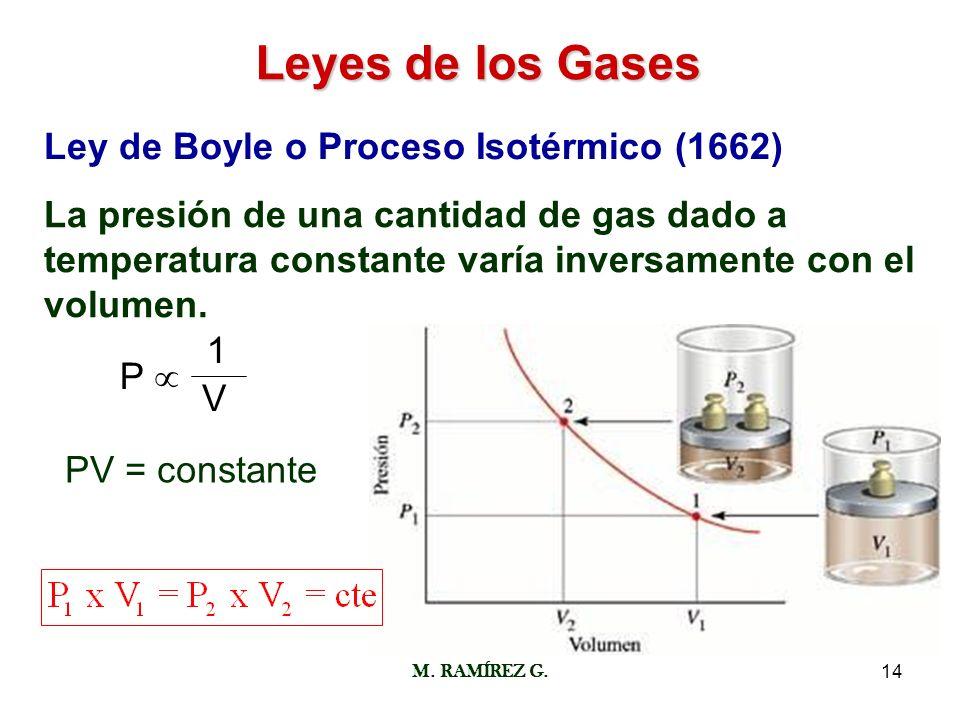 Leyes de los Gases Ley de Boyle o Proceso Isotérmico (1662)