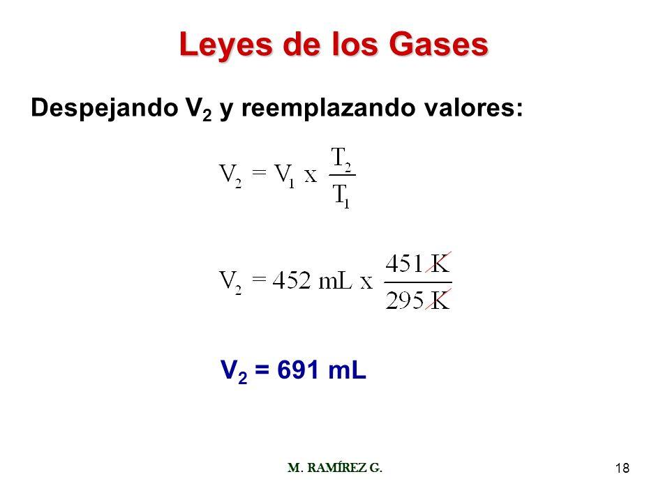 Leyes de los Gases Despejando V2 y reemplazando valores: V2 = 691 mL