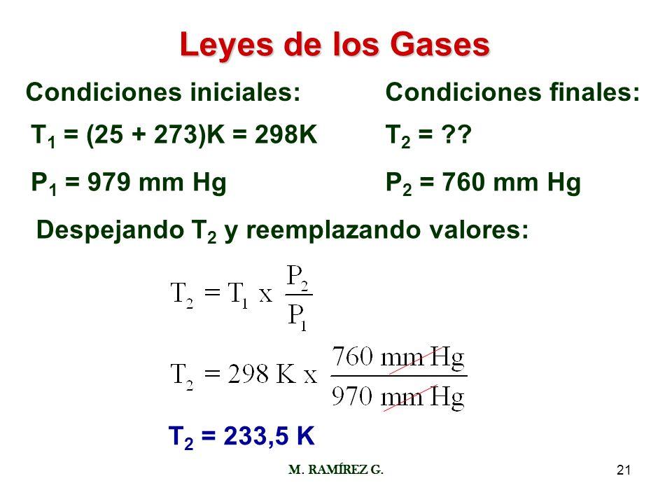Leyes de los Gases Condiciones iniciales: Condiciones finales: