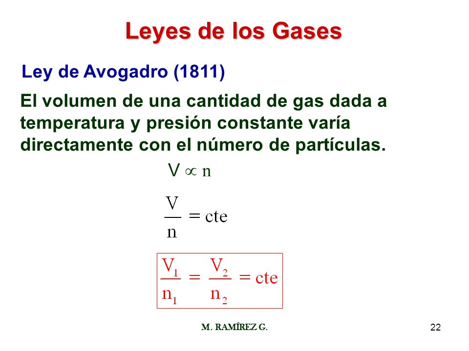 Leyes de los Gases Ley de Avogadro (1811)
