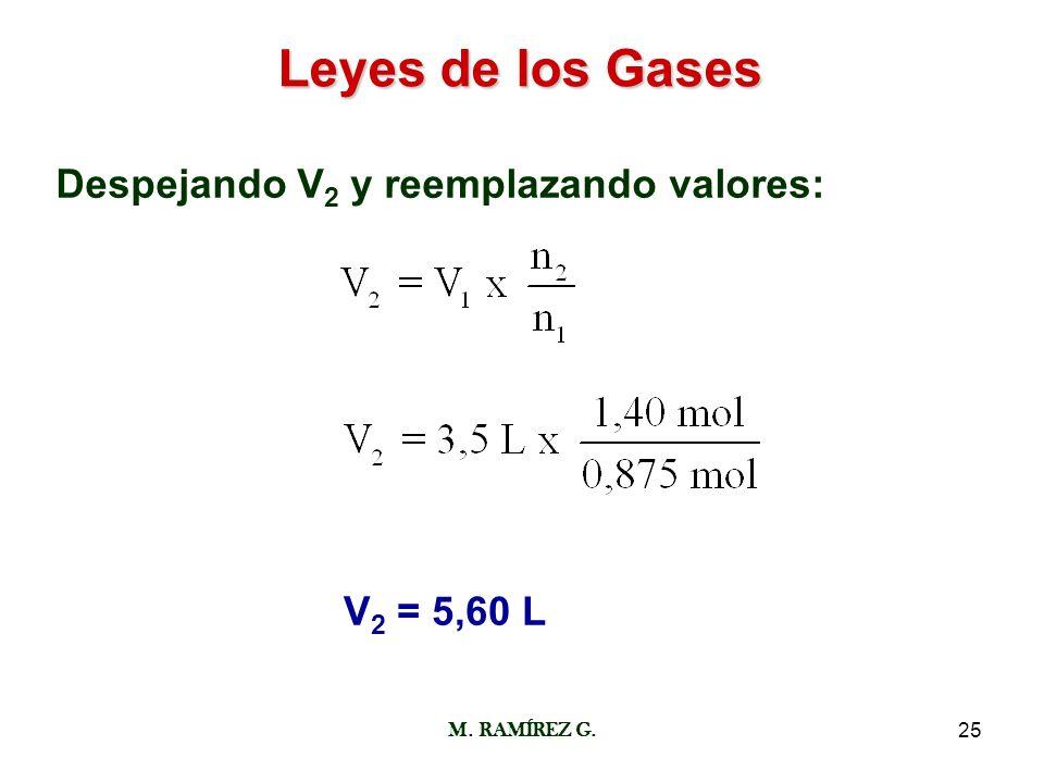 Leyes de los Gases Despejando V2 y reemplazando valores: V2 = 5,60 L