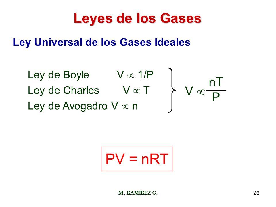 PV = nRT Leyes de los Gases nT V  P