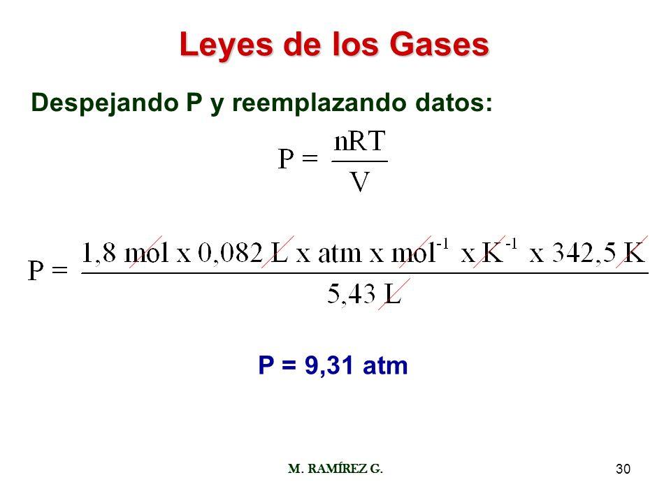 Leyes de los Gases Despejando P y reemplazando datos: P = 9,31 atm