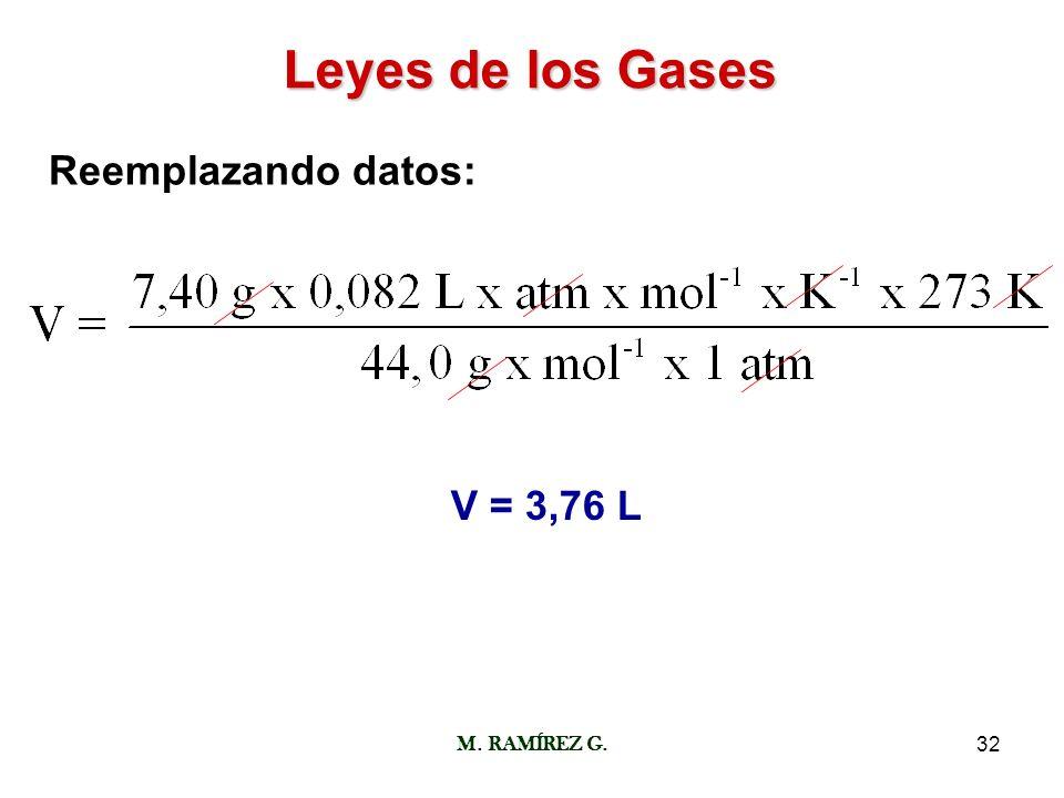 Leyes de los Gases Reemplazando datos: V = 3,76 L M. RAMÍREZ G.