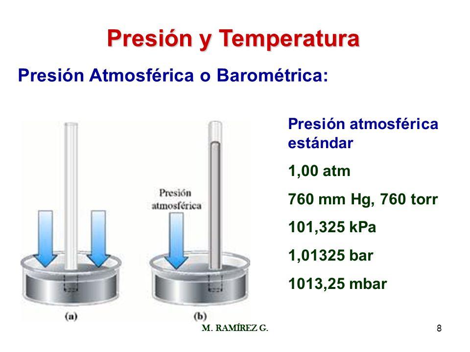 Presión y Temperatura Presión Atmosférica o Barométrica: