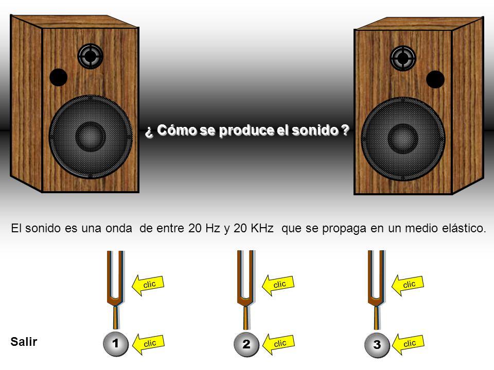 ¿ Cómo se produce el sonido
