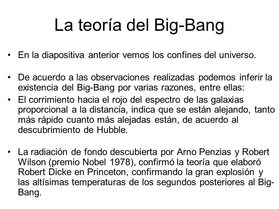 La teoría del Big-Bang En la diapositiva anterior vemos los confines del universo.