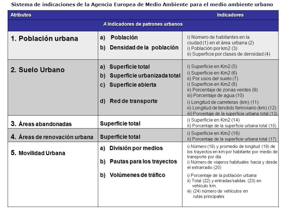 A Indicadores de patrones urbanos