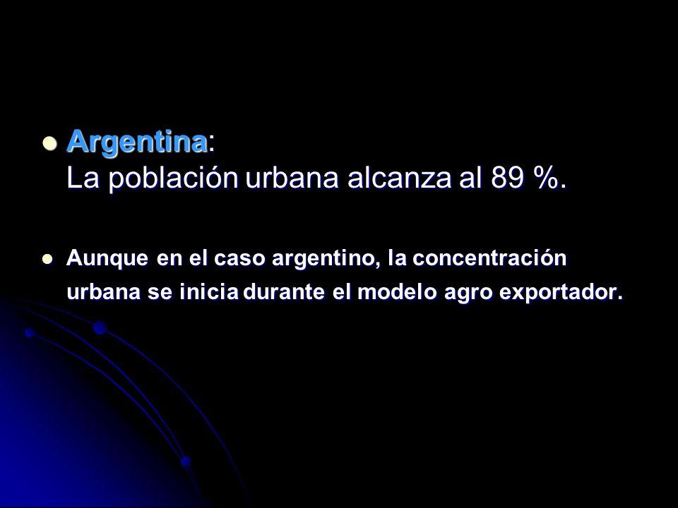 Argentina: La población urbana alcanza al 89 %.