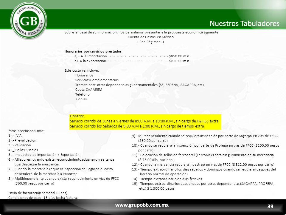 Cuenta de Gastos en México