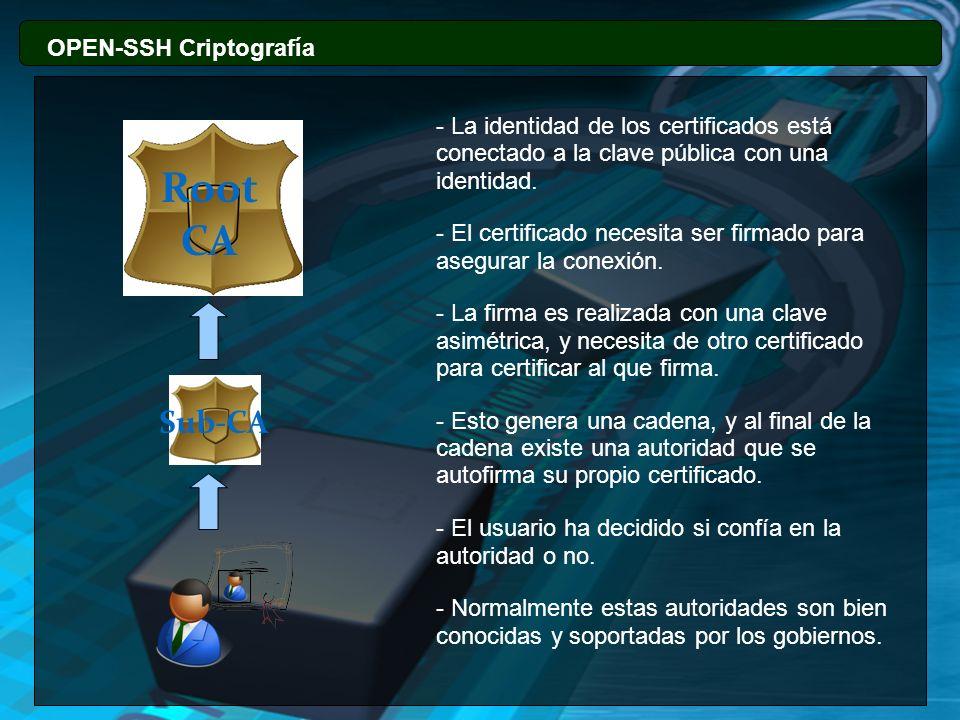 Root CA Sub-CA 55 OPEN-SSH Criptografía