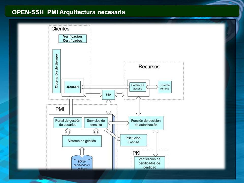 99 OPEN-SSH PMI Arquitectura necesaria