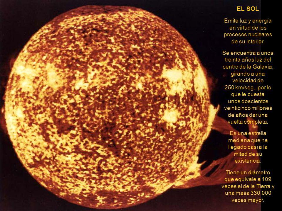 EL SOL Emite luz y energía en virtud de los procesos nucleares de su interior.