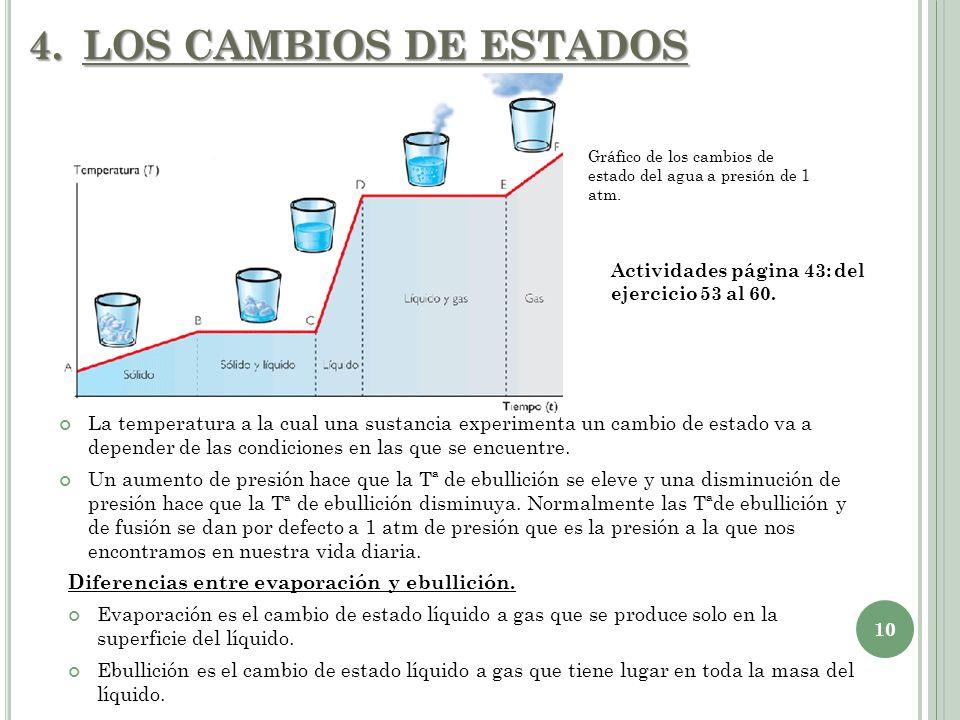 LOS CAMBIOS DE ESTADOS Gráfico de los cambios de estado del agua a presión de 1 atm. Actividades página 43: del ejercicio 53 al 60.